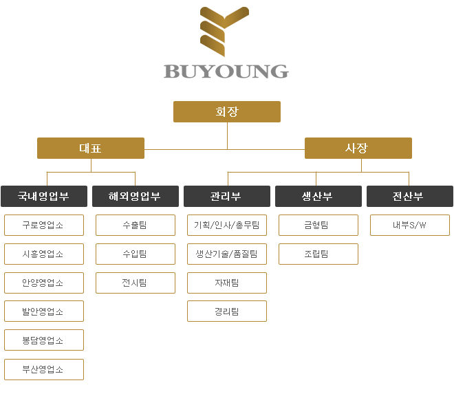 http://ebuyoung.com/img/con0103.jpg